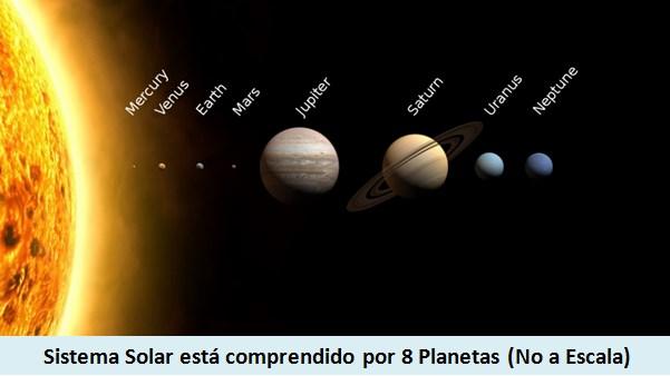 Sistema Solar está comprendido por 8 Planetas