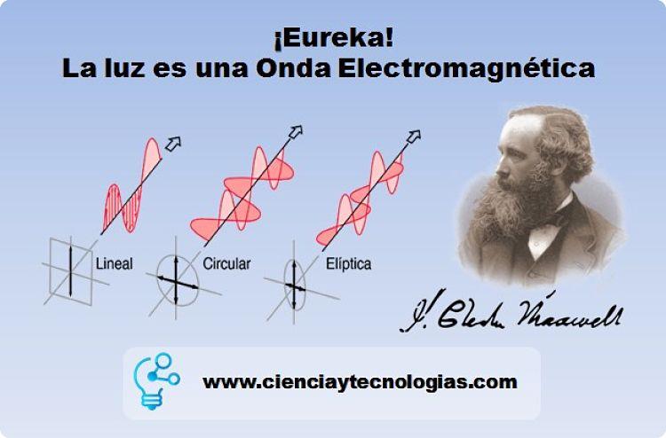 Eureka la luz es una Onda Electromagnética