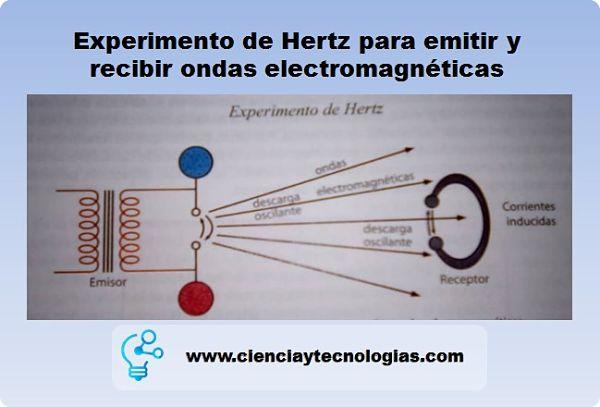 Experimento de Hertz para emitir y recibir ondas electromagnéticas