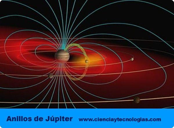 Anillos de Júpiter