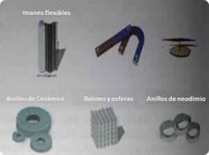 Anilos flexibles, imanes, balines y esferas