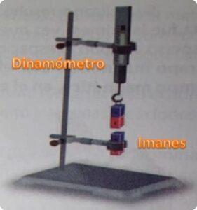 Dinamómetro e imanes